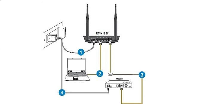 Utilize Electrical Outlets to Add Wireless Access Points