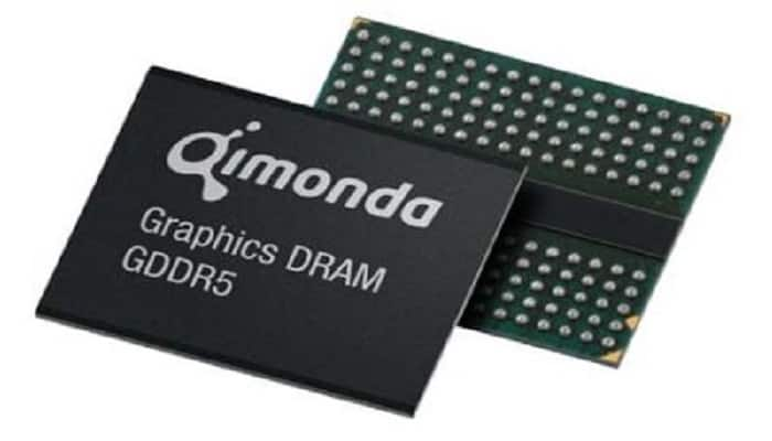What is Graphics Memory