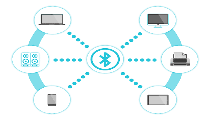 What is Bluetooth in Computer Network